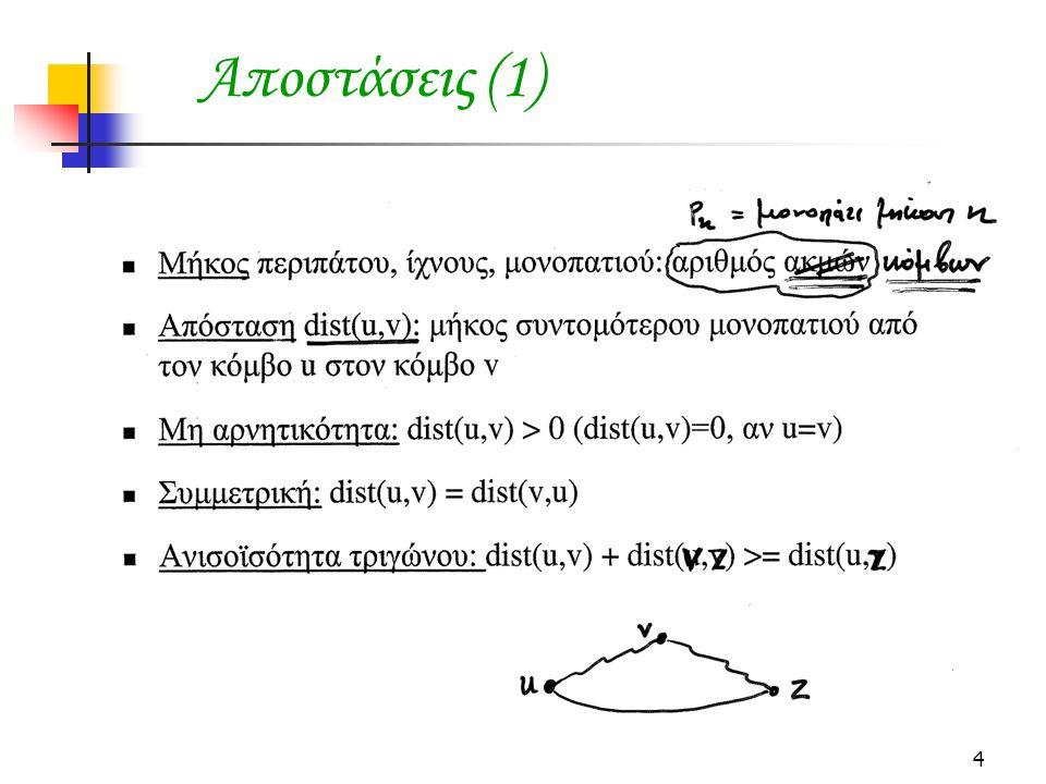 4 Αποστάσεις (1)
