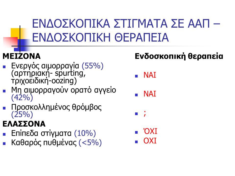 ΕΝΔΟΣΚΟΠΙΚΑ ΣΤΙΓΜΑΤΑ ΣΕ ΑΑΠ – ΕΝΔΟΣΚΟΠΙΚΗ ΘΕΡΑΠΕΙΑ ΜΕΙΖΟΝΑ Ενεργός αιμορραγία (55%) (αρτηριακή- spurting, τριχοειδική-oozing) Μη αιμορραγούν ορατό αγγ