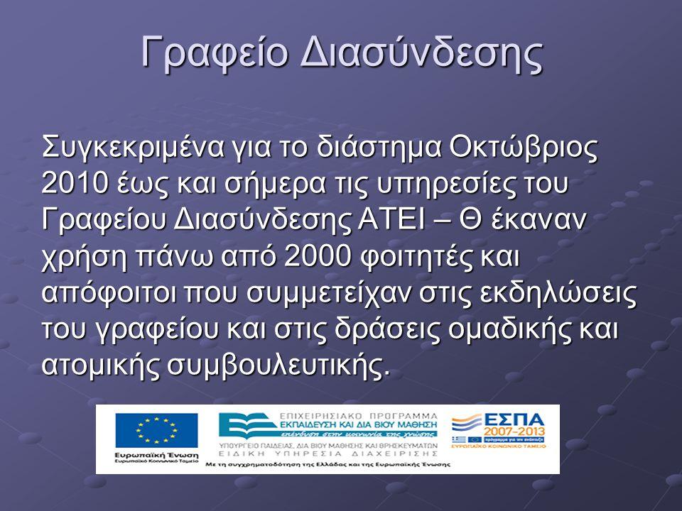 Γραφείo Διασύνδεσης Συγκεκριμένα για το διάστημα Οκτώβριος 2010 έως και σήμερα τις υπηρεσίες του Γραφείου Διασύνδεσης ΑΤΕΙ – Θ έκαναν χρήση πάνω από 2000 φοιτητές και απόφοιτοι που συμμετείχαν στις εκδηλώσεις του γραφείου και στις δράσεις ομαδικής και ατομικής συμβουλευτικής.