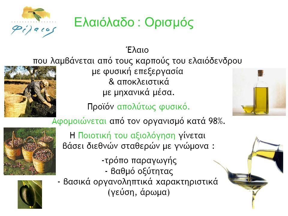Ελαιόλαδο : Ορισμός Έλαιο που λαμβάνεται από τους καρπούς του ελαιόδενδρου με φυσική επεξεργασία & αποκλειστικά με μηχανικά μέσα.