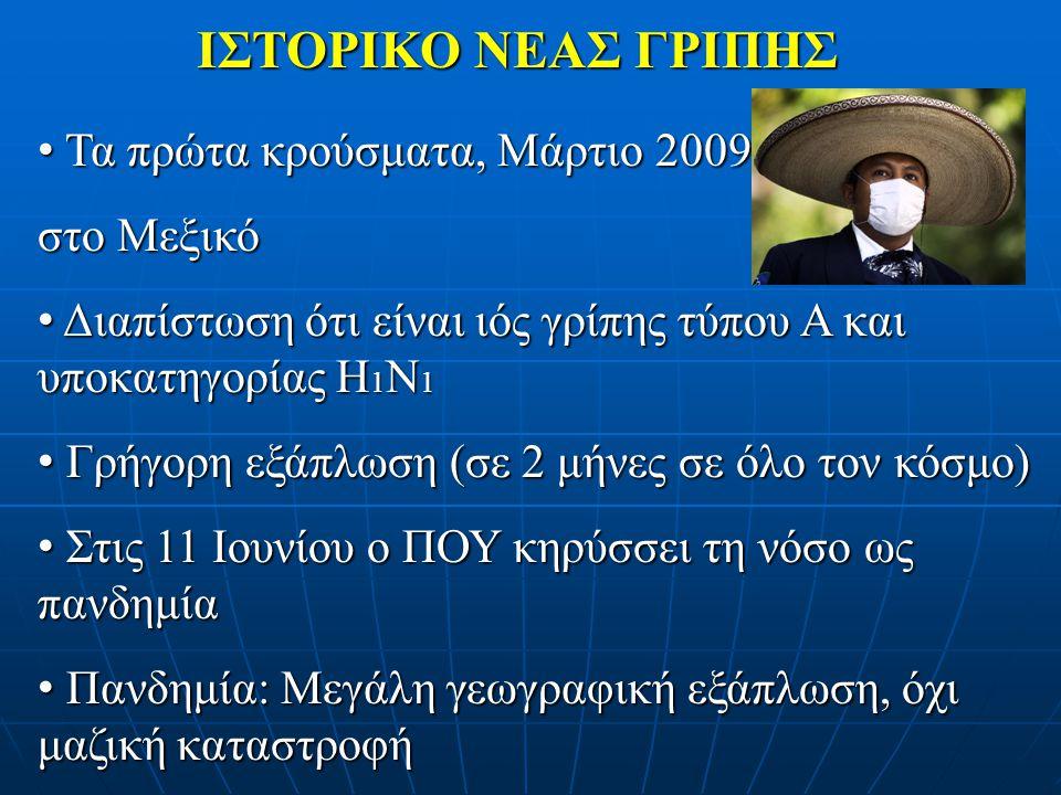 Γρίπη των χοίρων Γρίπη των χοίρων Γρίπη Α Γρίπη Α Νέα γρίπη Νέα γρίπη Γρίπη Α ( Η 1 Ν 1 )ν Γρίπη Α ( Η 1 Ν 1 )ν ΟΝΟΜΑΤΟΛΟΓΙΑ