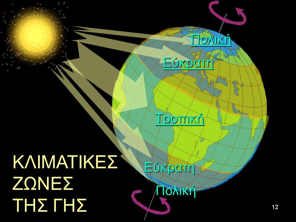 . 12 ΚΛΙΜΑΤΙΚΕΣ ΖΩΝΕΣ ΤΗΣ ΓΗΣ Τροπική Εύκρατη Εύκρατη Πολική Πολική