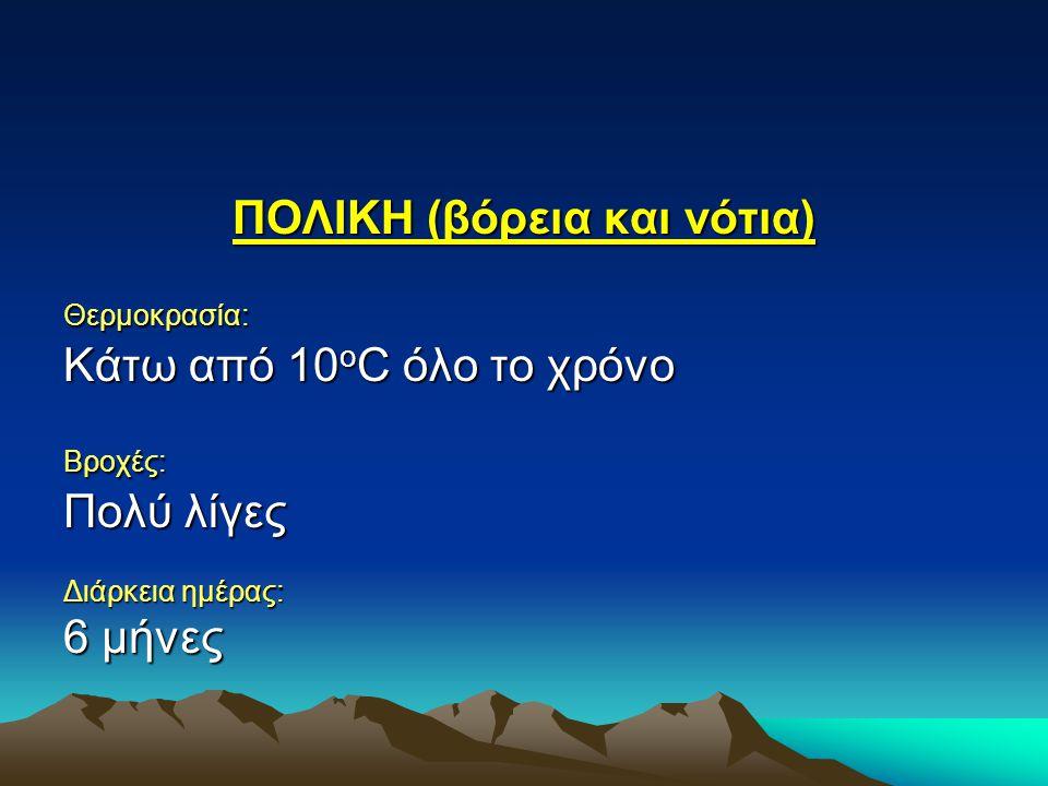 ΠΟΛΙΚΗ (βόρεια και νότια) Θερμοκρασία: Κάτω από 10 ο C όλο το χρόνο Βροχές: Πολύ λίγες Διάρκεια ημέρας: 6 μήνες