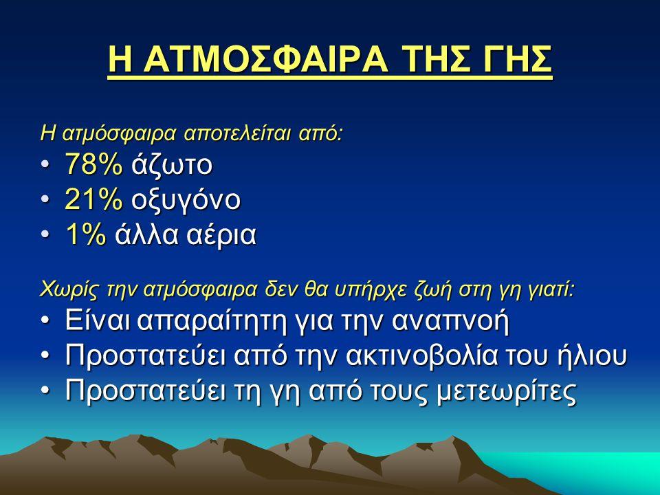 H ATMOΣΦΑΙΡΑ ΤΗΣ ΓΗΣ Η ατμόσφαιρα αποτελείται από: 78% άζωτο78% άζωτο 21% οξυγόνο21% οξυγόνο 1% άλλα αέρια1% άλλα αέρια Χωρίς την ατμόσφαιρα δεν θα υπήρχε ζωή στη γη γιατί: Είναι απαραίτητη για την αναπνοήΕίναι απαραίτητη για την αναπνοή Προστατεύει από την ακτινοβολία του ήλιουΠροστατεύει από την ακτινοβολία του ήλιου Προστατεύει τη γη από τους μετεωρίτεςΠροστατεύει τη γη από τους μετεωρίτες