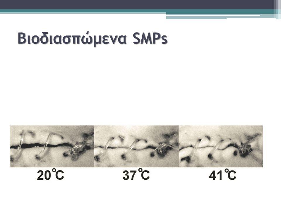 Βιοδιασπώμενα SMPs