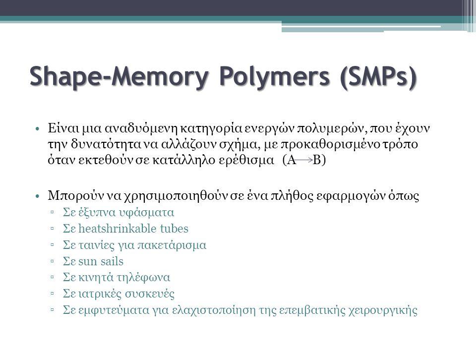 Shape-Memory Polymers (SMPs) Είναι μια αναδυόμενη κατηγορία ενεργών πολυμερών, που έχουν την δυνατότητα να αλλάζουν σχήμα, με προκαθορισμένο τρόπο ότα
