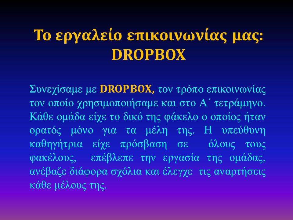 Το εργαλείο επικοινωνίας μας: DROPBOX Συνεχίσαμε με DROPBOX, τον τρόπο επικοινωνίας τον οποίο χρησιμοποιήσαμε και στο Α΄ τετράμηνο. Κάθε ομάδα είχε το