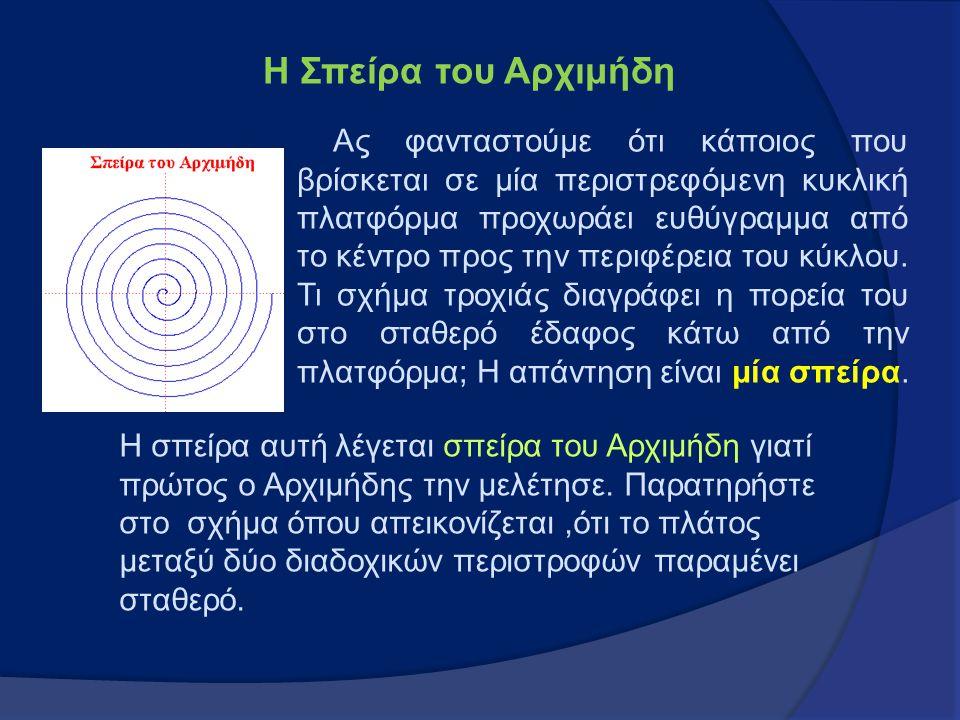 Η Σπείρα του Αρχιμήδη Ας φανταστούμε ότι κάποιος που βρίσκεται σε μία περιστρεφόμενη κυκλική πλατφόρμα προχωράει ευθύγραμμα από το κέντρο προς την περ
