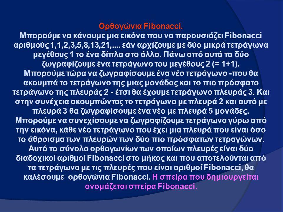 Oρθογώνια Fibonacci. Μπορούμε να κάνουμε μια εικόνα που να παρουσιάζει Fibonacci αριθμούς 1,1,2,3,5,8,13,21,.... εάν αρχίζουμε με δύο μικρά τετράγωνα