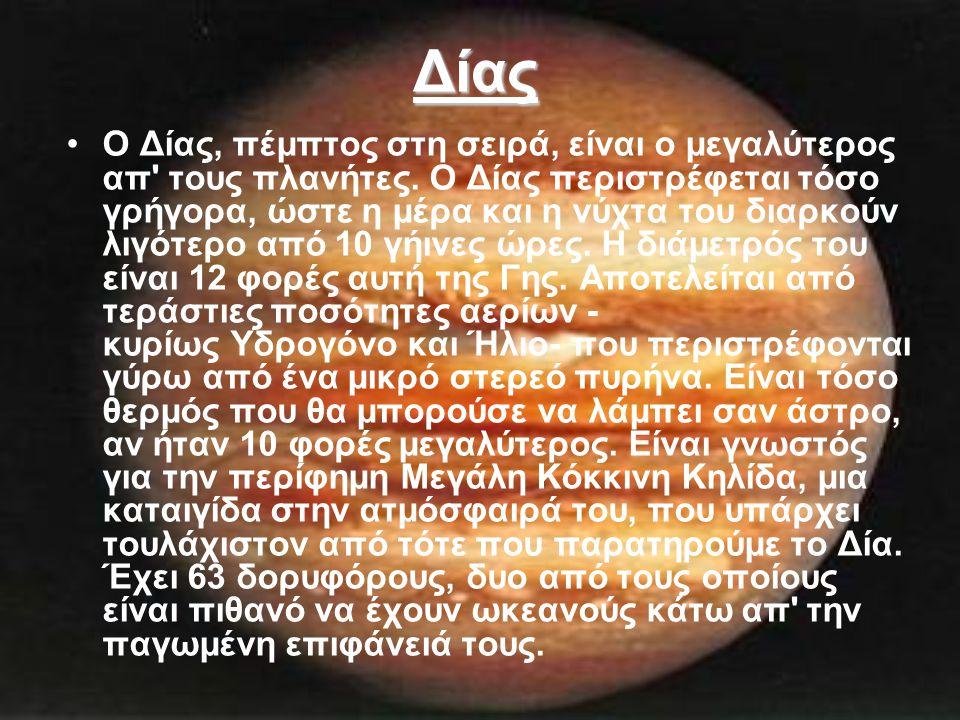 Κρόνος Έκτος ο Κρόνος, είναι λίγο πιο μικρός απ τον Δία και του μοιάζει σε αρκετά χαρακτηριστικά.