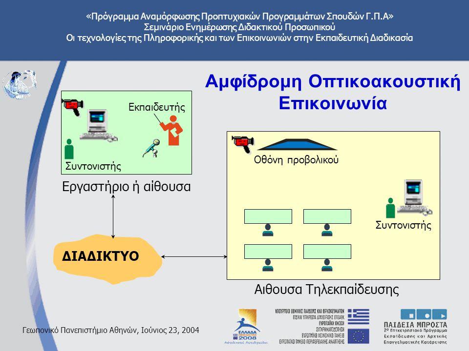 «Πρόγραμμα Αναμόρφωσης Προπτυχιακών Προγραμμάτων Σπουδών Γ.Π.Α» Σεμινάριο Ενημέρωσης Διδακτικού Προσωπικού Οι τεχνολογίες της Πληροφορικής και των Επικοινωνιών στην Εκπαιδευτική Διαδικασία Γεωπονικό Πανεπιστήμιο Αθηνών, Ιούνιος 23, 2004 Αμφίδρομη Οπτικοακουστική Επικοινωνία Αιθουσα Τηλεκπαίδευσης ΔΙΑΔΙΚΤΥΟ Εκπαιδευτής Οθόνη προβολικού Συντονιστής Εργαστήριο ή αίθουσα