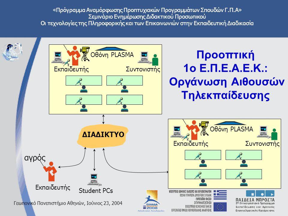 «Πρόγραμμα Αναμόρφωσης Προπτυχιακών Προγραμμάτων Σπουδών Γ.Π.Α» Σεμινάριο Ενημέρωσης Διδακτικού Προσωπικού Οι τεχνολογίες της Πληροφορικής και των Επικοινωνιών στην Εκπαιδευτική Διαδικασία Γεωπονικό Πανεπιστήμιο Αθηνών, Ιούνιος 23, 2004 Προοπτική 1ο Ε.Π.Ε.Α.Ε.Κ.: Οργάνωση Αιθουσών Τηλεκπαίδευσης ΔΙΑΔΙΚΤΥΟ αγρός Εκπαιδευτής Συντονιστής Οθόνη PLASMA Student PCs ΕκπαιδευτήςΣυντονιστής Οθόνη PLASMA