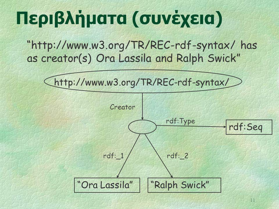 """11 Περιβλήματα (συνέχεια) """"http://www.w3.org/TR/REC-rdf-syntax/ has as creator(s) Ora Lassila and Ralph Swick"""" """"Ora Lassila"""" rdf:_1 rdf:Seq Creator rd"""