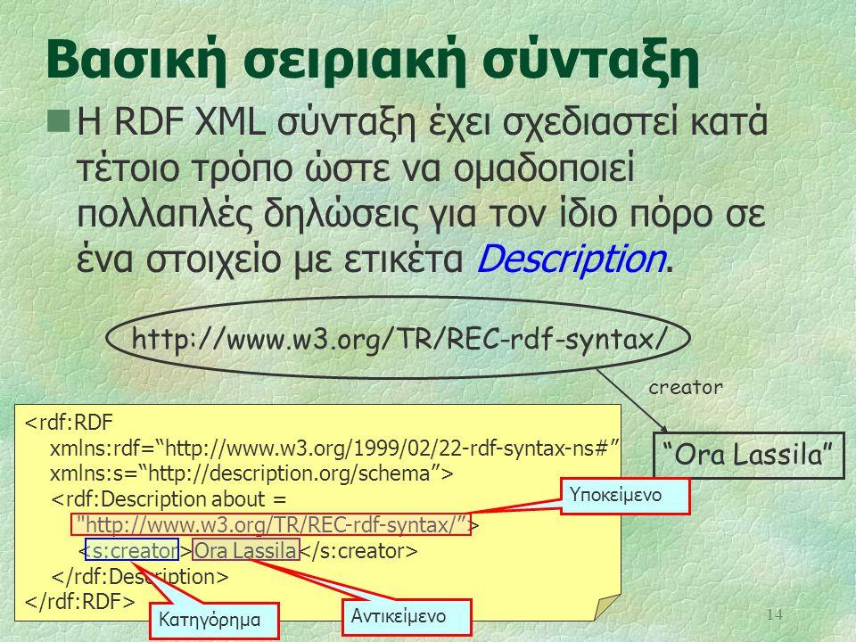 14 Βασική σειριακή σύνταξη Η RDF XML σύνταξη έχει σχεδιαστεί κατά τέτοιο τρόπο ώστε να ομαδοποιεί πολλαπλές δηλώσεις για τον ίδιο πόρο σε ένα στοιχείο