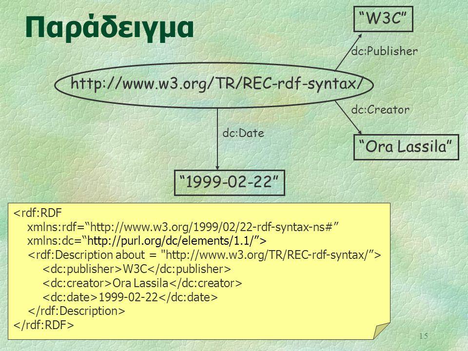 """15 Παράδειγμα """"Ora Lassila"""" dc:Creator """"1999-02-22"""" dc:Date """"W3C"""" dc:Publisher http://www.w3.org/TR/REC-rdf-syntax/ <rdf:RDF xmlns:rdf=""""http://www.w3."""