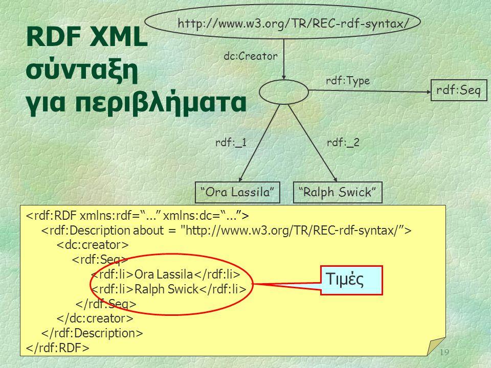 "19 RDF XML σύνταξη για περιβλήματα Ora Lassila Ralph Swick ""Ora Lassila"" rdf:_1 rdf:Seq dc:Creator rdf:Type ""Ralph Swick"" rdf:_2 http://www.w3.org/TR/"