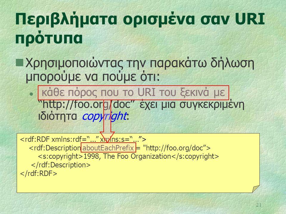"""21 Περιβλήματα ορισμένα σαν URI πρότυπα Χρησιμοποιώντας την παρακάτω δήλωση μπορούμε να πούμε ότι: l κάθε πόρος που το URI του ξεκινά με """"http://foo.o"""