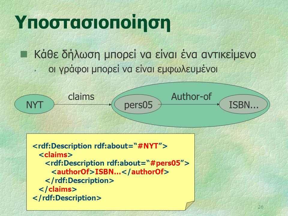 26 Υποστασιοποίηση pers05 ISBN... Author-of NYT claims ISBN... Κάθε δήλωση μπορεί να είναι ένα αντικείμενο  οι γράφοι μπορεί να είναι εμφωλευμένοι