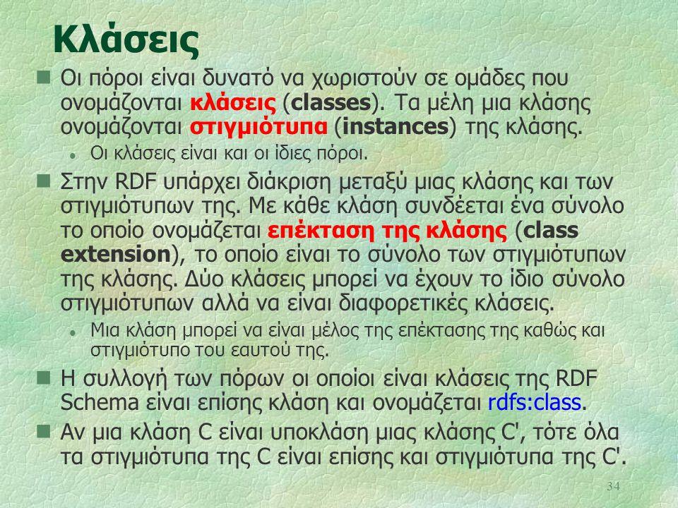 34 Κλάσεις Οι πόροι είναι δυνατό να χωριστούν σε ομάδες που ονομάζονται κλάσεις (classes). Τα μέλη μια κλάσης ονομάζονται στιγμιότυπα (instances) της