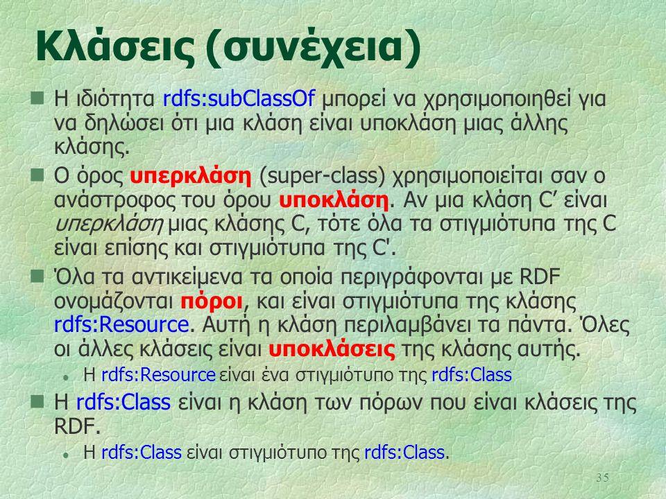 35 Κλάσεις (συνέχεια) Η ιδιότητα rdfs:subClassOf μπορεί να χρησιμοποιηθεί για να δηλώσει ότι μια κλάση είναι υποκλάση μιας άλλης κλάσης. Ο όρος υπερκλ