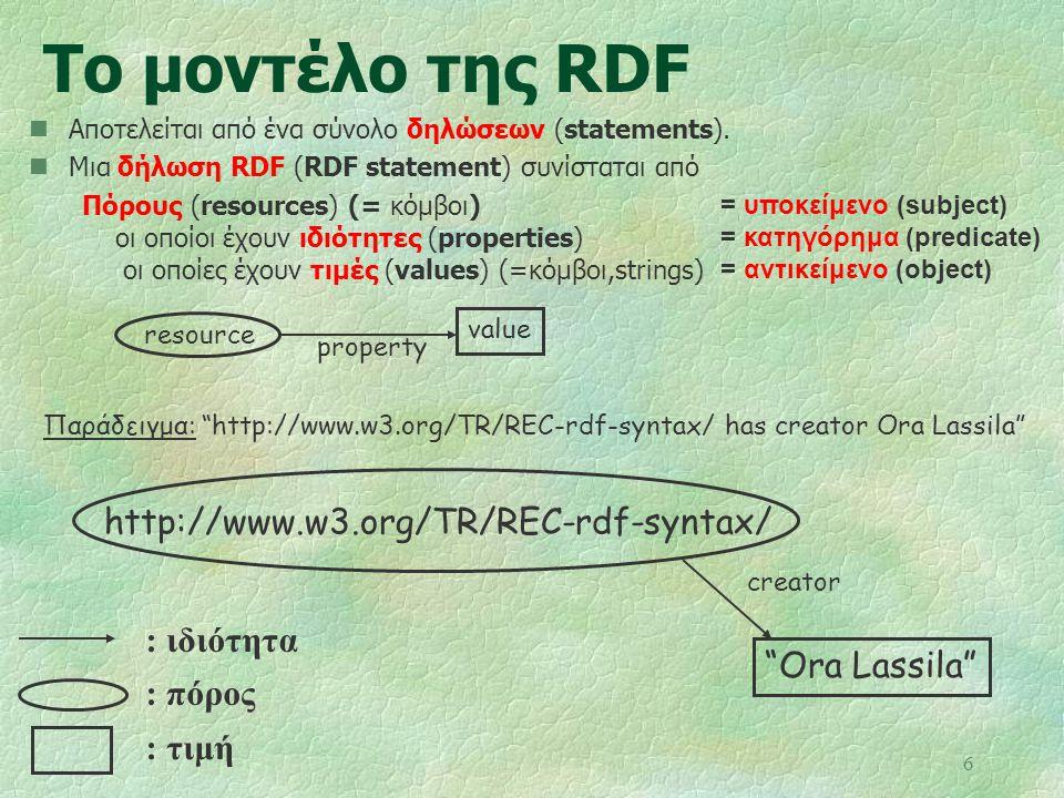 6 Το μοντέλο της RDF Αποτελείται από ένα σύνολο δηλώσεων (statements). Μια δήλωση RDF (RDF statement) συνίσταται από Πόρους (resources) (= κόμβοι) οι
