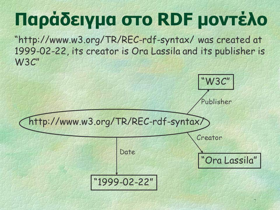 """7 Παράδειγμα στο RDF μοντέλο """"Ora Lassila"""" Creator """"1999-02-22"""" Date """"W3C"""" Publisher http://www.w3.org/TR/REC-rdf-syntax/ """"http://www.w3.org/TR/REC-rd"""
