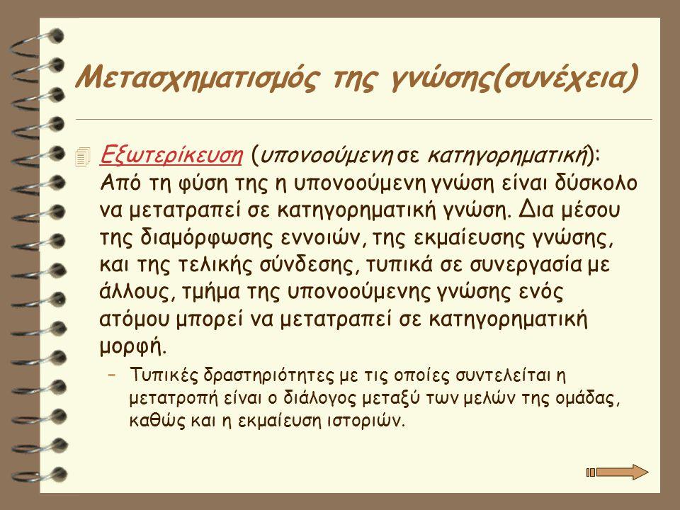 Μετασχηματισμός της γνώσης(συνέχεια)  Εξωτερίκευση (υπονοούμενη σε κατηγορηματική): Από τη φύση της η υπονοούμενη γνώση είναι δύσκολο να μετατραπεί σε κατηγορηματική γνώση.