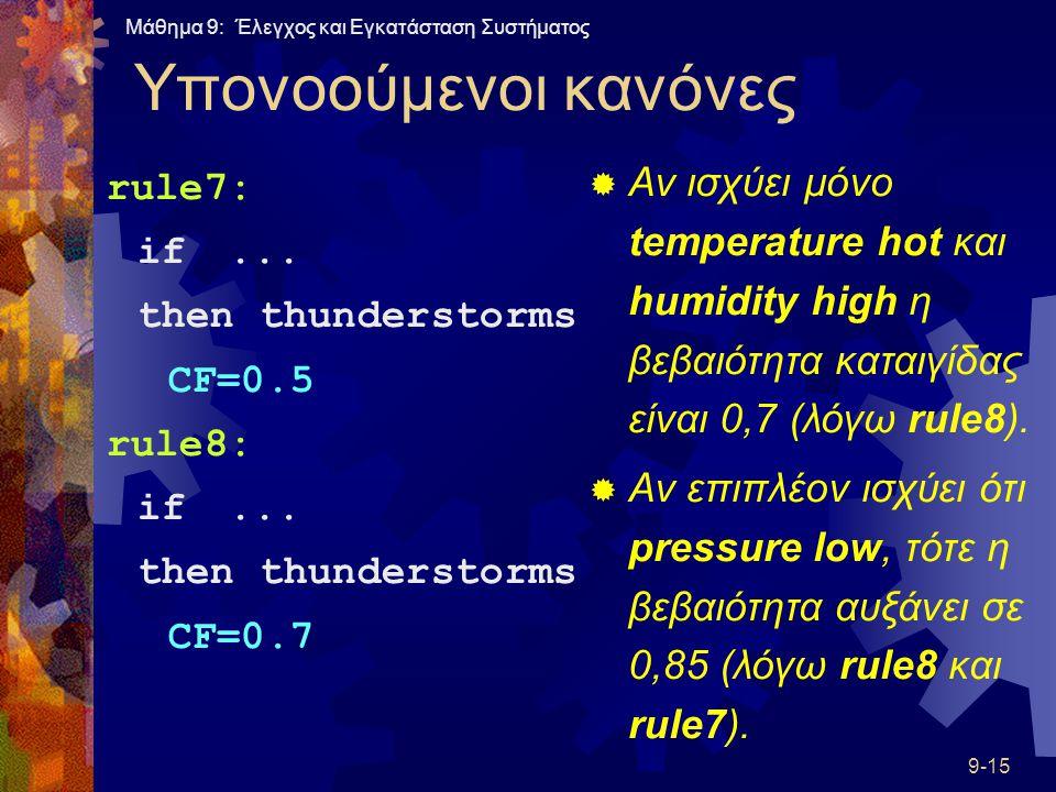 Μάθημα 9: Έλεγχος και Εγκατάσταση Συστήματος 9-15 Υπονοούμενοι κανόνες rule7: if...