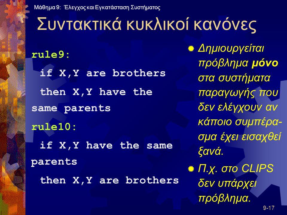 Μάθημα 9: Έλεγχος και Εγκατάσταση Συστήματος 9-17 Συντακτικά κυκλικοί κανόνες rule9: if X,Y are brothers thenX,Y have the same parents rule10: if X,Y have the same parents thenX,Y are brothers  Δημιουργείται πρόβλημα μόνο στα συστήματα παραγωγής που δεν ελέγχουν αν κάποιο συμπέρα- σμα έχει εισαχθεί ξανά.