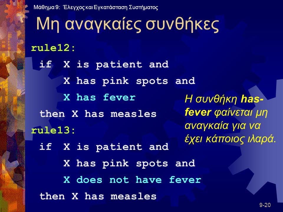 Μάθημα 9: Έλεγχος και Εγκατάσταση Συστήματος 9-20 Μη αναγκαίες συνθήκες rule12: ifX is patient and X has pink spots and X has fever thenX has measles rule13: ifX is patient and X has pink spots and X does not have fever thenX has measles Η συνθήκη has- fever φαίνεται μη αναγκαία για να έχει κάποιος ιλαρά.