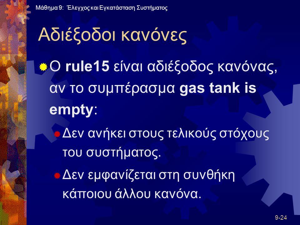 Μάθημα 9: Έλεγχος και Εγκατάσταση Συστήματος 9-24 Αδιέξοδοι κανόνες  Ο rule15 είναι αδιέξοδος κανόνας, αν το συμπέρασμα gas tank is empty:  Δεν ανήκει στους τελικούς στόχους του συστήματος.