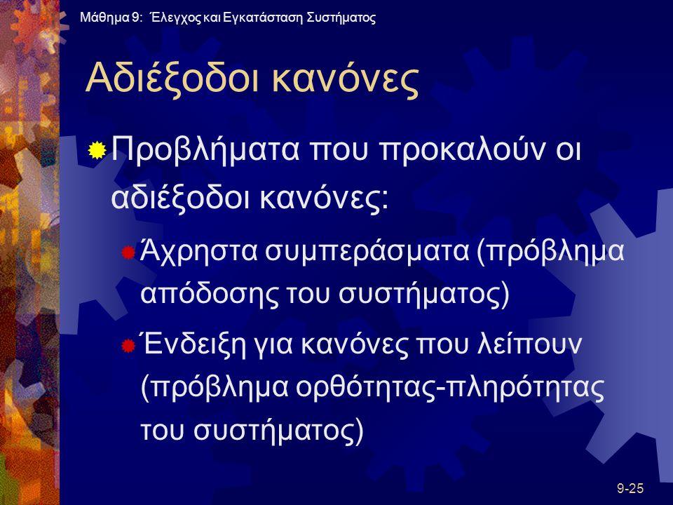 Μάθημα 9: Έλεγχος και Εγκατάσταση Συστήματος 9-25 Αδιέξοδοι κανόνες  Προβλήματα που προκαλούν οι αδιέξοδοι κανόνες:  Άχρηστα συμπεράσματα (πρόβλημα απόδοσης του συστήματος)  Ένδειξη για κανόνες που λείπουν (πρόβλημα ορθότητας-πληρότητας του συστήματος)