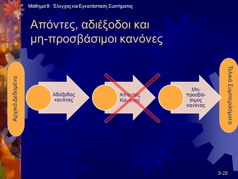 Μάθημα 9: Έλεγχος και Εγκατάσταση Συστήματος Τελικά Συμπεράσματα Απόντες, αδιέξοδοι και μη-προσβάσιμοι κανόνες Αδιέξοδος κανόνας Απόντας Κανόνας Μη- προσβά- σιμος κανόνας 9-28 Αρχικά Δεδομένα