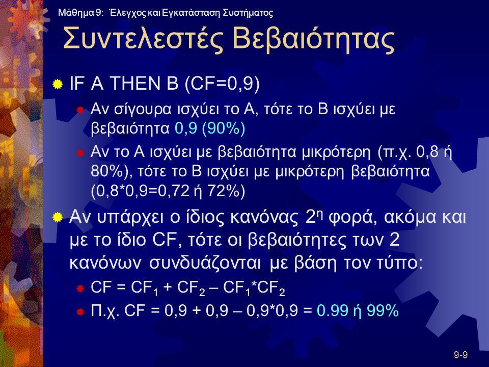 Μάθημα 9: Έλεγχος και Εγκατάσταση Συστήματος Συντελεστές Βεβαιότητας  IF A THEN B (CF=0,9)  Αν σίγουρα ισχύει το Α, τότε το Β ισχύει με βεβαιότητα 0,9 (90%)  Αν το Α ισχύει με βεβαιότητα μικρότερη (π.χ.