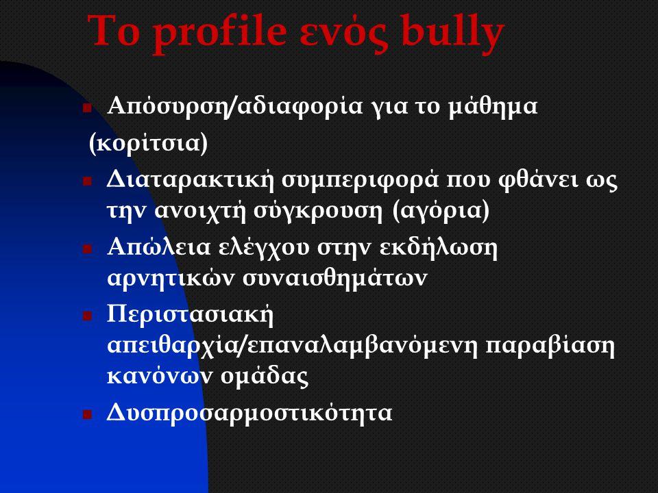 Το profile ενός bully Απόσυρση/αδιαφορία για το μάθημα (κορίτσια) Διαταρακτική συμπεριφορά που φθάνει ως την ανοιχτή σύγκρουση (αγόρια) Απώλεια ελέγχο