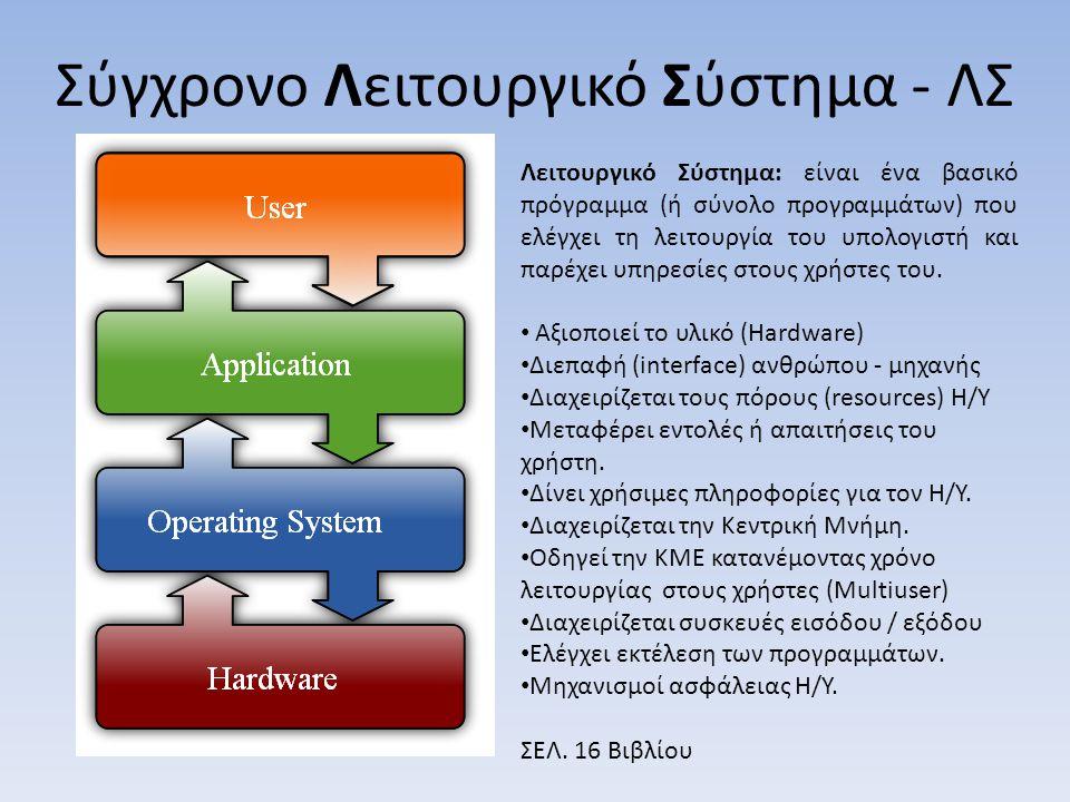 Σύγχρονο Λειτουργικό Σύστημα - ΛΣ Λειτουργικό Σύστημα: είναι ένα βασικό πρόγραμμα (ή σύνολο προγραμμάτων) που ελέγχει τη λειτουργία του υπολογιστή και