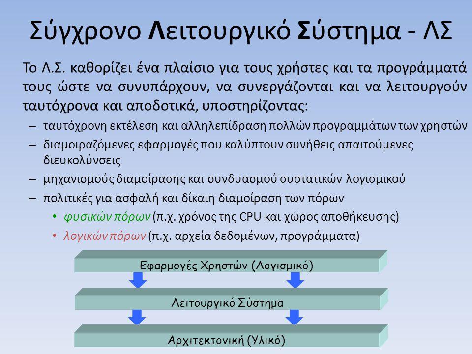 Σύγχρονο Λειτουργικό Σύστημα - ΛΣ Το Λ.Σ. καθορίζει ένα πλαίσιο για τους χρήστες και τα προγράμματά τους ώστε να συνυπάρχουν, να συνεργάζονται και να