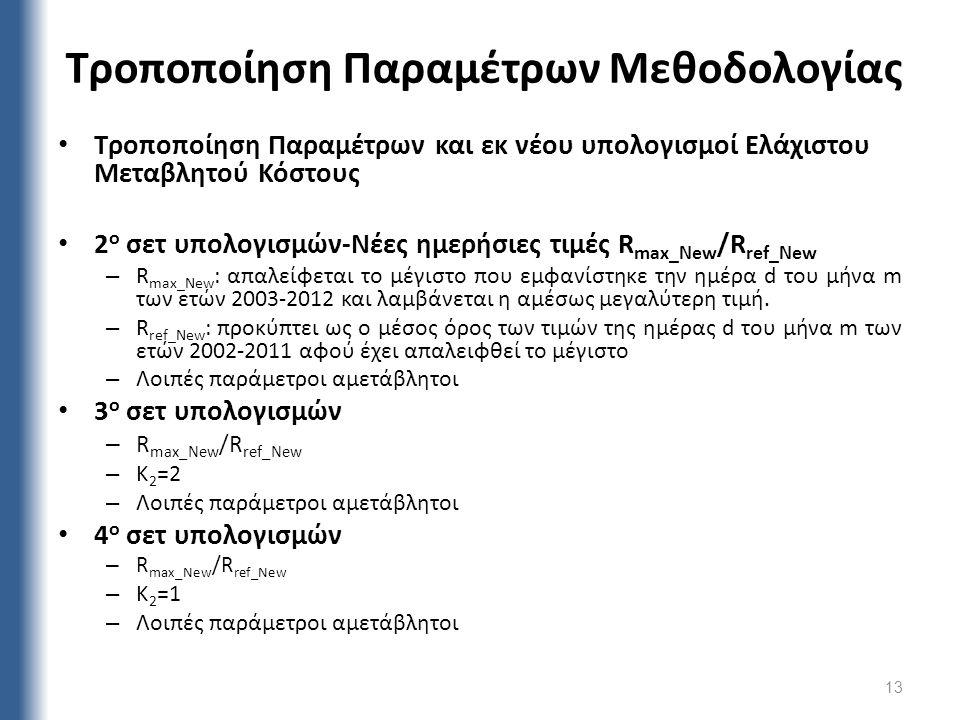 Τροποποίηση Παραμέτρων Μεθοδολογίας 13 Τροποποίηση Παραμέτρων και εκ νέου υπολογισμοί Ελάχιστου Μεταβλητού Κόστους 2 ο σετ υπολογισμών-Νέες ημερήσιες τιμές R max_New /R ref_New – R max_New : απαλείφεται το μέγιστο που εμφανίστηκε την ημέρα d του μήνα m των ετών 2003-2012 και λαμβάνεται η αμέσως μεγαλύτερη τιμή.