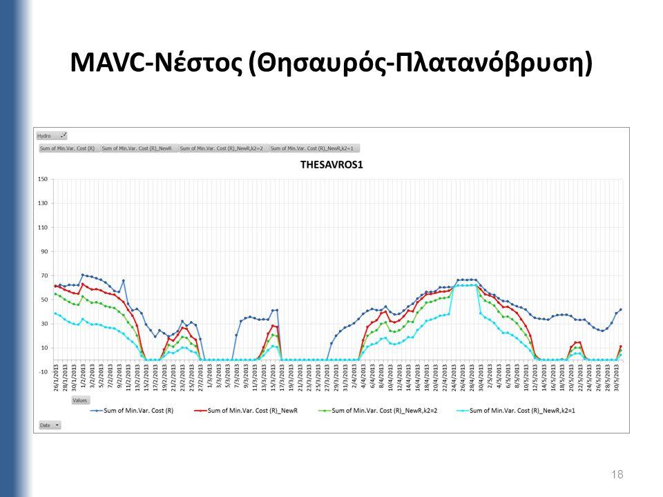 18 MAVC-Νέστος (Θησαυρός-Πλατανόβρυση)