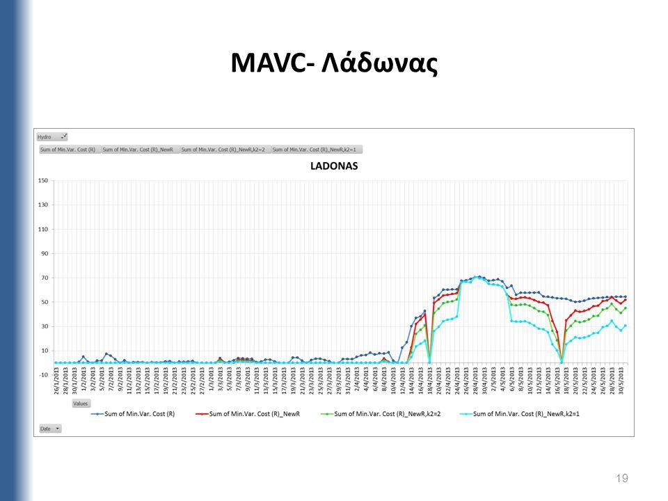 19 MAVC- Λάδωνας