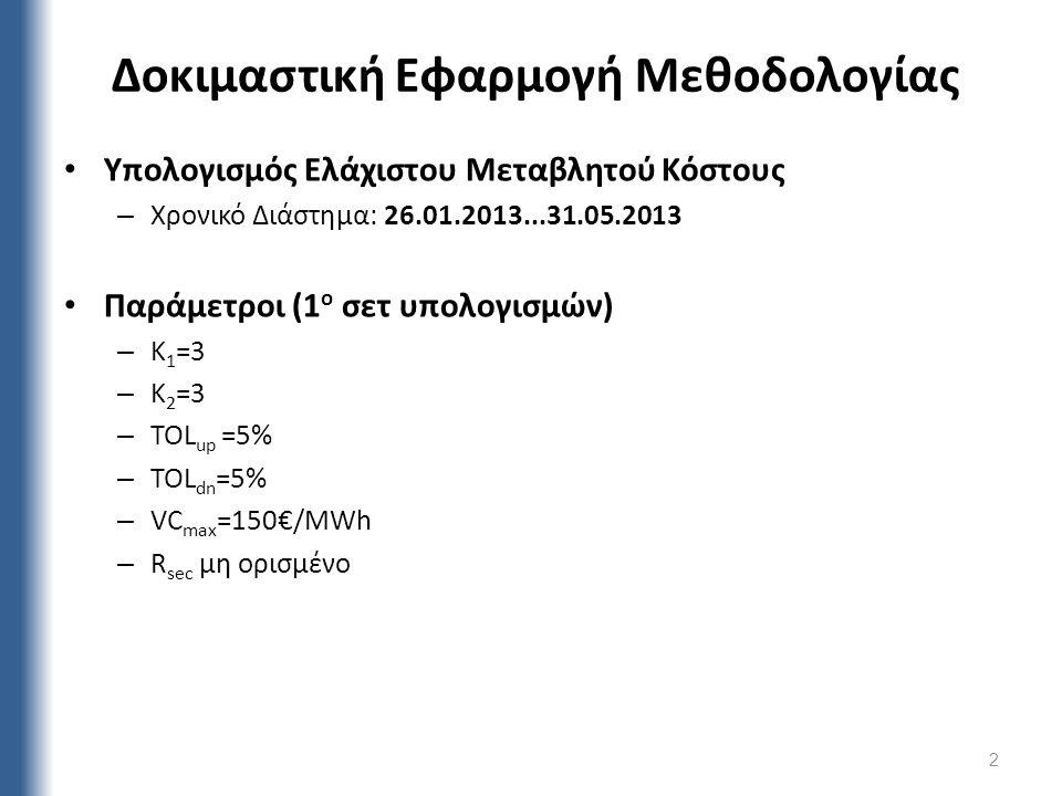 Δοκιμαστική Εφαρμογή Μεθοδολογίας 2 Υπολογισμός Ελάχιστου Μεταβλητού Κόστους – Χρονικό Διάστημα: 26.01.2013...31.05.2013 Παράμετροι (1 ο σετ υπολογισμών) – Κ 1 =3 – Κ 2 =3 – TOL up =5% – TOL dn =5% – VC max =150€/MWh – R sec μη ορισμένο