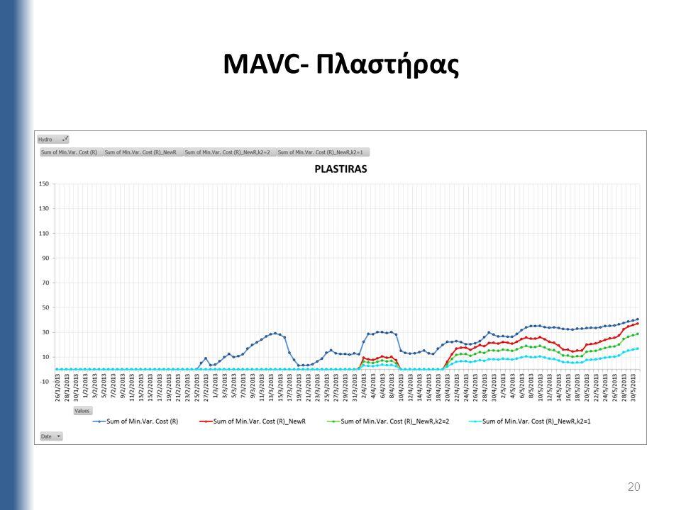 20 MAVC- Πλαστήρας