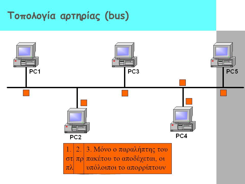 Τοπολογία αρτηρίας (bus) 1.Το PC2 θέλει να στείλει ένα πακέτο πληροφορίας στο PC4 2.