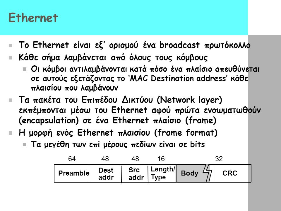Ethernet Το Ethernet είναι εξ' ορισμού ένα broadcast πρωτόκολλο Κάθε σήμα λαμβάνεται από όλους τους κόμβους Οι κόμβοι αντιλαμβάνονται κατά πόσο ένα πλαίσιο απευθύνεται σε αυτούς εξετάζοντας το 'MAC Destination address' κάθε πλαισίου που λαμβάνουν Τα πακέτα του Επιπέδου Δικτύου (Network layer) εκπέμπονται μέσω του Ethernet αφού πρώτα ενσωματωθούν (encapsulation) σε ένα Ethernet πλαίσιο (frame) H μορφή ενός Ethernet πλαισίου (frame format) Τα μεγέθη των επί μέρους πεδίων είναι σε bits Dest addr 644832 CRC Preamble Src addr Length/ Type Body 1648