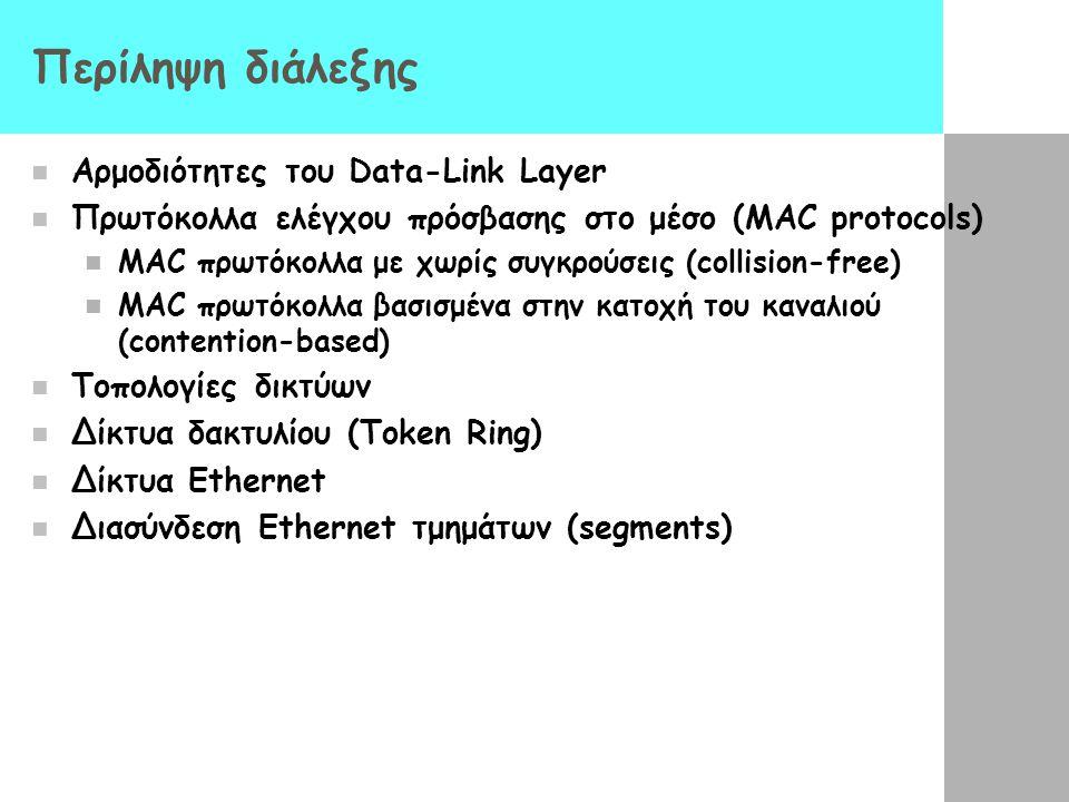 Περίληψη διάλεξης Αρμοδιότητες του Data-Link Layer Πρωτόκολλα ελέγχου πρόσβασης στο μέσο (MAC protocols) MAC πρωτόκολλα με χωρίς συγκρούσεις (collision-free) MAC πρωτόκολλα βασισμένα στην κατοχή του καναλιού (contention-based) Τοπολογίες δικτύων Δίκτυα δακτυλίου (Token Ring) Δίκτυα Ethernet Διασύνδεση Ethernet τμημάτων (segments)