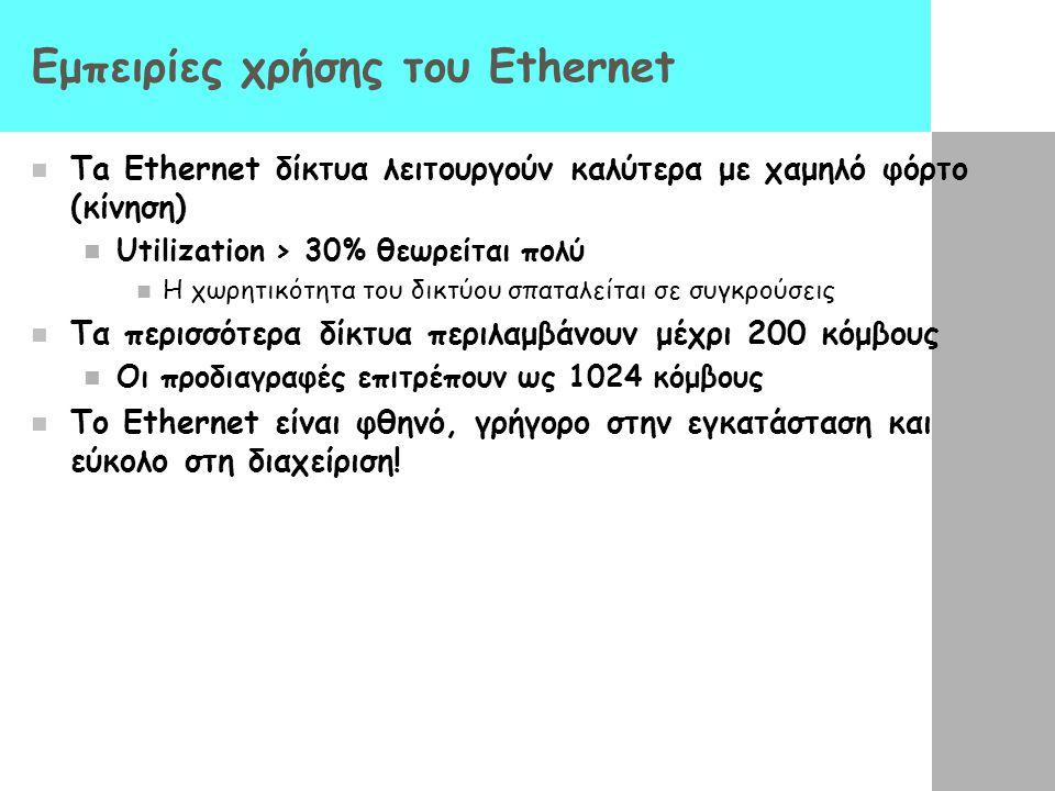 Εμπειρίες χρήσης του Ethernet Ta Ethernet δίκτυα λειτουργούν καλύτερα με χαμηλό φόρτο (κίνηση) Utilization > 30% θεωρείται πολύ Η χωρητικότητα του δικτύου σπαταλείται σε συγκρούσεις Τα περισσότερα δίκτυα περιλαμβάνουν μέχρι 200 κόμβους Οι προδιαγραφές επιτρέπουν ως 1024 κόμβους Το Ethernet είναι φθηνό, γρήγορο στην εγκατάσταση και εύκολο στη διαχείριση!