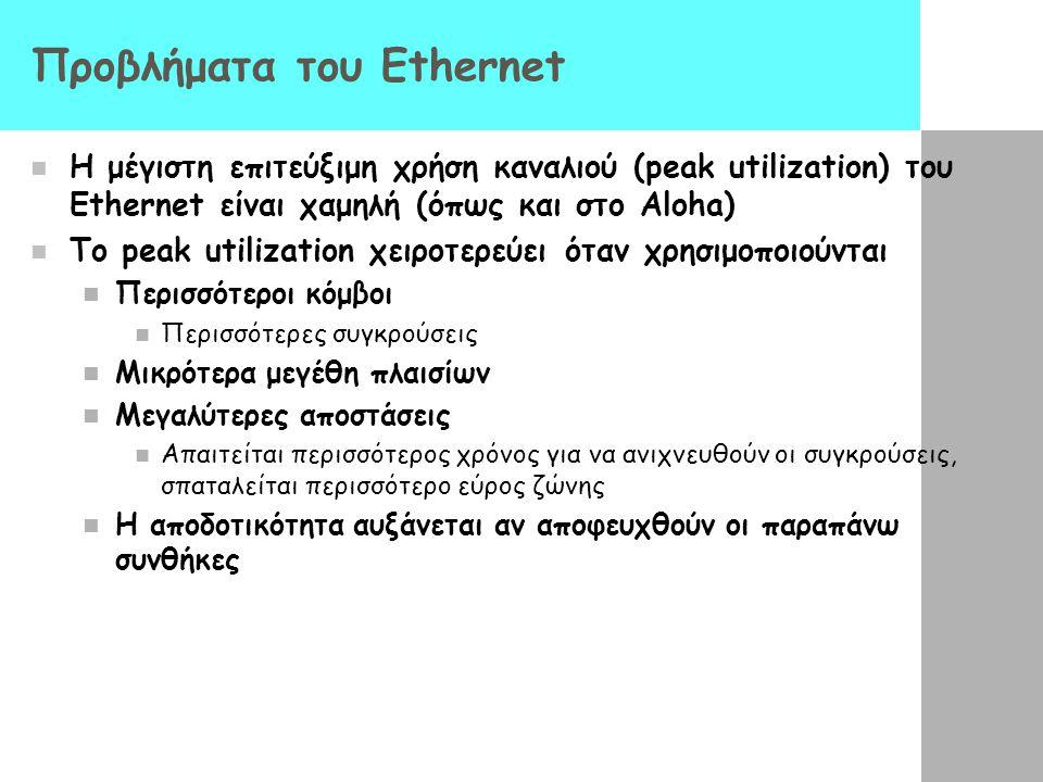 Προβλήματα του Ethernet H μέγιστη επιτεύξιμη χρήση καναλιού (peak utilization) του Ethernet είναι χαμηλή (όπως και στο Aloha) Το peak utilization χειροτερεύει όταν χρησιμοποιούνται Περισσότεροι κόμβοι Περισσότερες συγκρούσεις Μικρότερα μεγέθη πλαισίων Μεγαλύτερες αποστάσεις Απαιτείται περισσότερος χρόνος για να ανιχνευθούν οι συγκρούσεις, σπαταλείται περισσότερο εύρος ζώνης Η αποδοτικότητα αυξάνεται αν αποφευχθούν οι παραπάνω συνθήκες