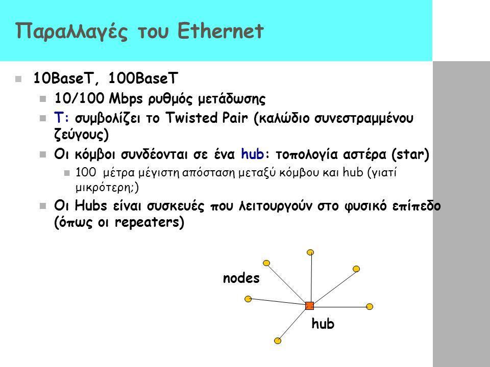 Παραλλαγές του Ethernet 10BaseT, 100BaseT 10/100 Mbps ρυθμός μετάδωσης T: συμβολίζει το Twisted Pair (καλώδιο συνεστραμμένου ζεύγους) Οι κόμβοι συνδέονται σε ένα hub: τοπολογία αστέρα (star) 100 μέτρα μέγιστη απόσταση μεταξύ κόμβου και hub (γιατί μικρότερη;) Οι Hubs είναι συσκευές που λειτουργούν στο φυσικό επίπεδο (όπως οι repeaters) hub nodes