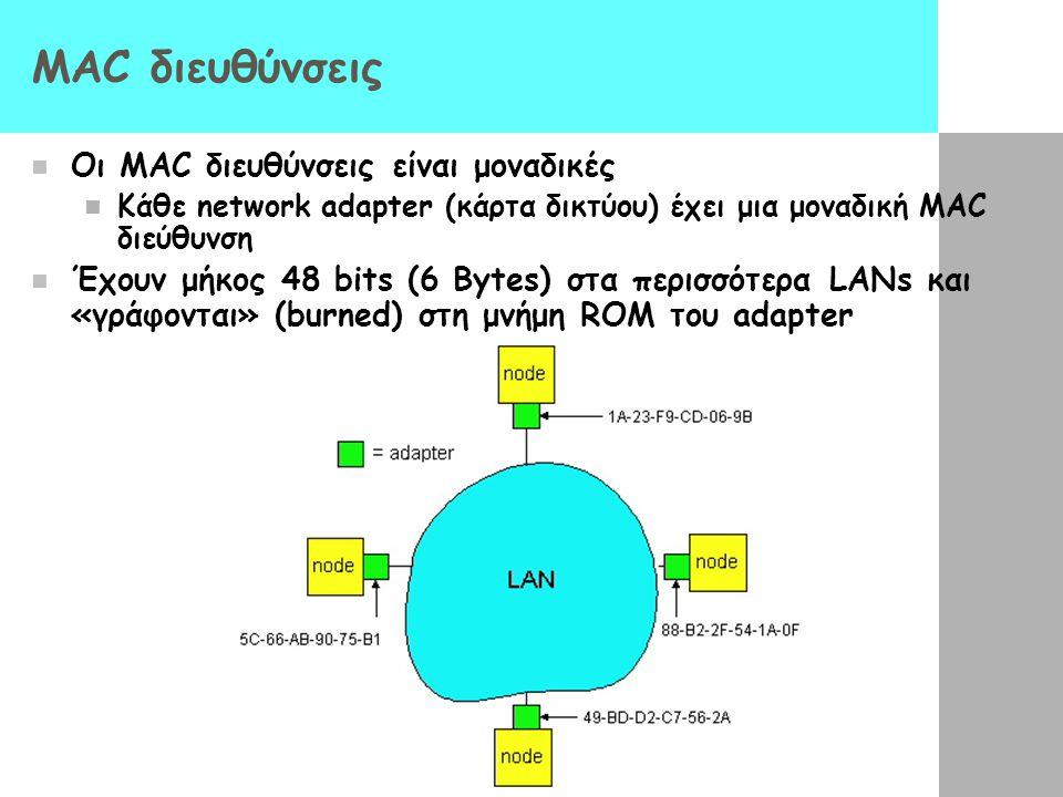 ΜΑC διευθύνσεις Οι MAC διευθύνσεις είναι μοναδικές Κάθε network adapter (κάρτα δικτύου) έχει μια μοναδική MAC διεύθυνση Έχουν μήκος 48 bits (6 Bytes) στα περισσότερα LANs και «γράφονται» (burned) στη μνήμη ROM του adapter