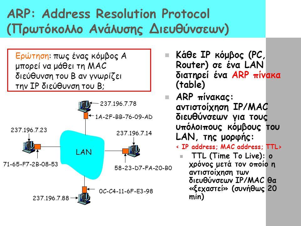 ARP: Address Resolution Protocol (Πρωτόκολλο Ανάλυσης Διευθύνσεων) Κάθε IP κόμβος (PC, Router) σε ένα LAN διατηρεί ένα ARP πίνακα (table) ARP πίνακας: αντιστοίχηση IP/MAC διευθύνσεων για τους υπόλοιπους κόμβους του LAN, της μορφής: TTL (Time To Live): ο χρόνος μετά τον οποίο η αντιστοίχηση των διευθύνσεων IP/MAC θα «ξεχαστεί» (συνήθως 20 min) Ερώτηση: πως ένας κόμβος Α μπορεί να μάθει τη MAC διεύθυνση του B αν γνωρίζει την IP διεύθυνση του B; 1A-2F-BB-76-09-AD 58-23-D7-FA-20-B0 0C-C4-11-6F-E3-98 71-65-F7-2B-08-53 LAN 237.196.7.23 237.196.7.78 237.196.7.14 237.196.7.88